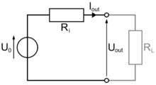 Rappresentazione di un generatore reale di tensione (il simbolo circolare rappresenta il generatore ideale)