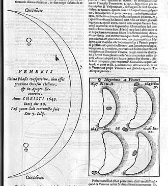 Giovanni Battista Riccioli - The crescent phases of Venus and detailed representations of its appearance as seen through a telescope, from Riccioli's 1651 New Almagest.