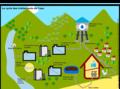 Schéma du petit cycle de l'eau.png