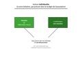 Schéma financement individuel Wikimédia France.pdf