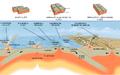 Shema tektonskih plošč.png