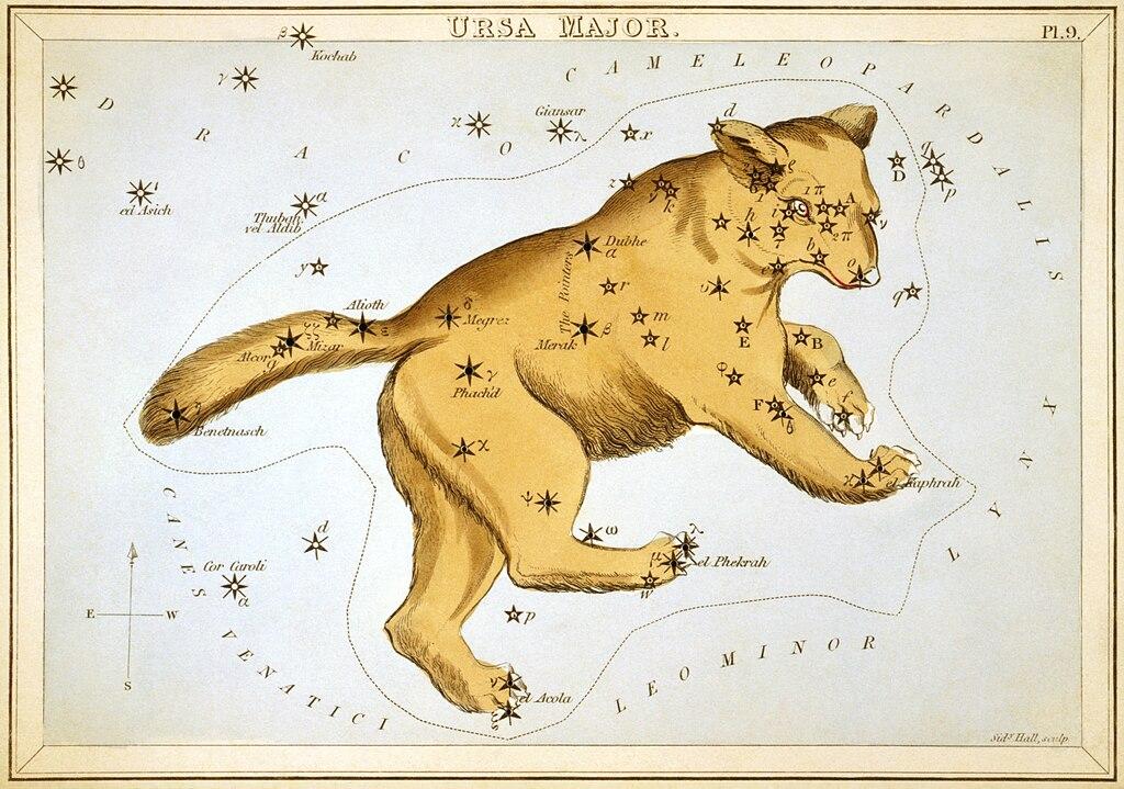One way to depict Ursa Major (Urania's Mirror, London 1924)