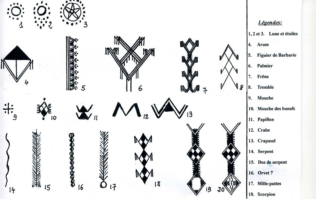 file signes de kabylie nv wikimedia commons. Black Bedroom Furniture Sets. Home Design Ideas
