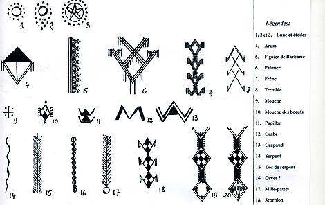 Signes Et Symboles De Kabylie Wikipédia