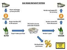 futures bitcoin nasdaq merit system bitcointalk