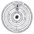 Sistema copernicano.jpg
