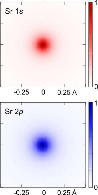 Atomic orbital - Image: Sr core electron orbitals for Wiki