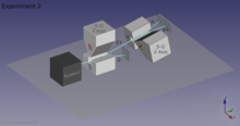3D model of 2 S-G analyzers in sequence, showing the path of neutrons. The first one measures the z-axis spin, and the second one the x-axis spin.