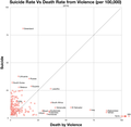 Suicide-vs-violent-deaths.png