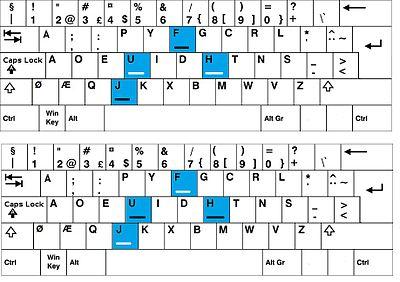 Hvordan lage strek på tastaturet