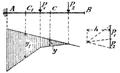Teknisk Elasticitetslære - Pl6-fig56.png