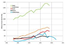 Liquefied natural gas - Wikipedia