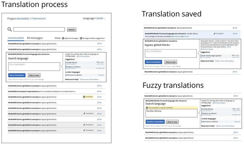 File:Translate process wireframe.pdf
