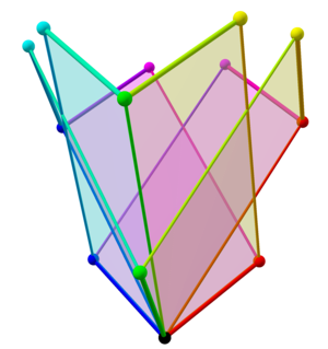 Tree of weak orderings in concertina cube 384.png