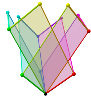 Tree of weak orderings in concertina cube 456.png
