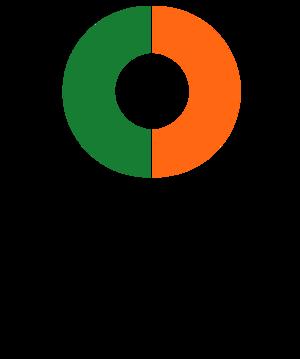 Unión de Centro Democrático
