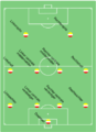 Voetbalopstelling 4-4-2.png
