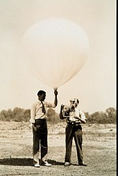 Radiosonde - WikiVisually