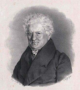 Wenzel Müller - Wenzel Müller