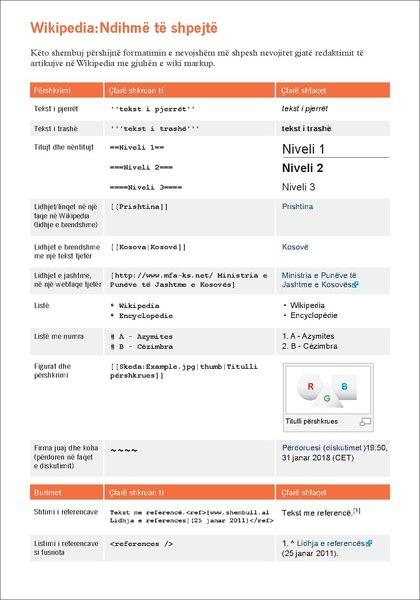 File:Wiki markup cheatsheet SQ.pdf