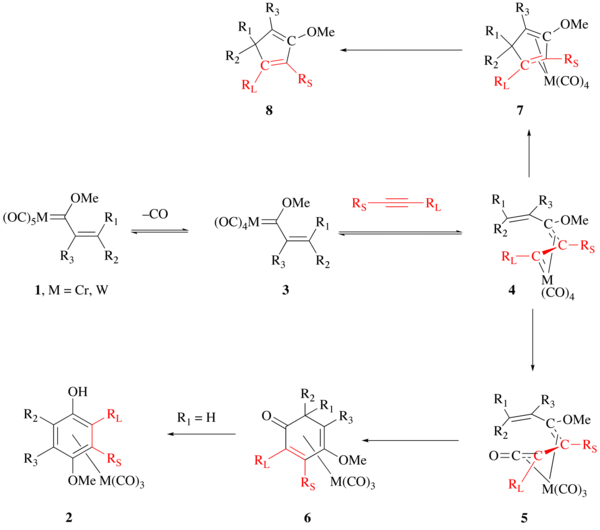 The Dötz reaction