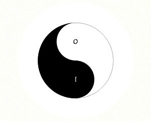English: Yin-Yang symbol with the traditional ...