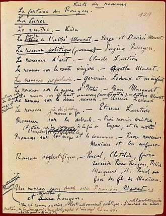 Les Rougon-Macquart - Note by Zola (1872) mentioning 17 ideas of book. Some would never be made, others were to be added later on.