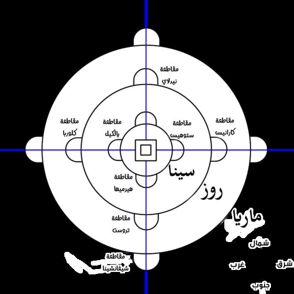 ملف:أسوار هجوم العمالقة.png - ويكيبيديا