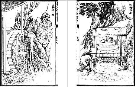 Wang Zhen (penemu)