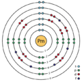 61 promethium (Pm) enhanced Bohr model.png