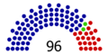 74th Senate.png