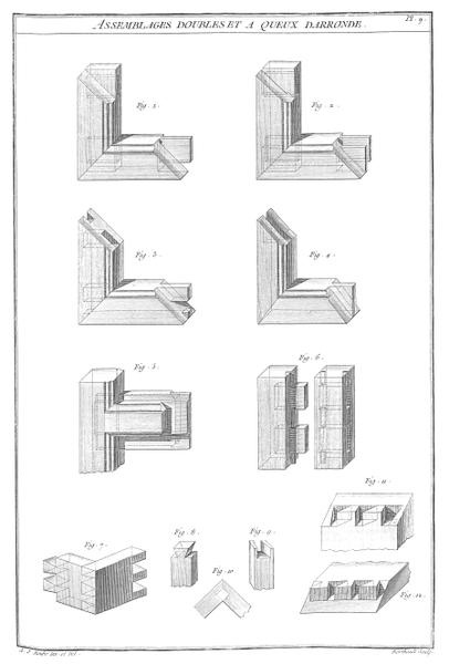 File:A-J Roubo - L'Art du Menuisier - Planche 009.png