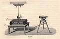 A magnetometer used by Carl Friedrich Gauss, from Gerlach und F. Traumüller, 1899.png