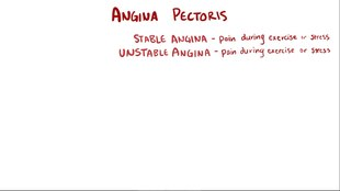 Archivo:Angina video.webm