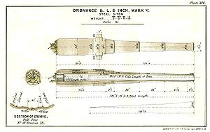 BL 6 inch gun Mk V - Gun construction and rifling diagram