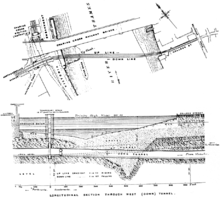 A map and sectional diagram showing the BS&W's tunnels under the Thames