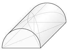 Ricostruzione geometrica di una volta a botte