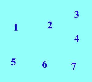 Bivalvia numbers