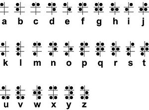 "Blindness and education - Alphabet chart for English braille. The letter ""W"" is not part of the French alphabet, and was only appended to the additional letters with diacritics."