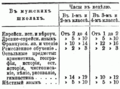Brockhaus and Efron Jewish Encyclopedia 011-1.png