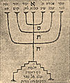 Brockhaus and Efron Jewish Encyclopedia e9 051-0.jpg