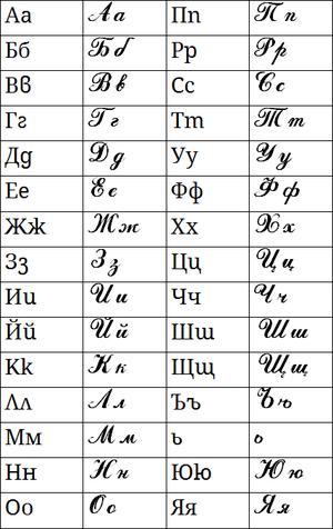 Bulgarian cursive alphabet.png