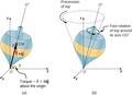 CNX UPhysics 11 04 Top.png