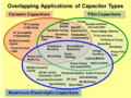 Capacitors-Overlapping-Applications.png