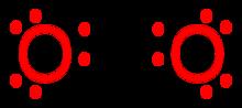 Octet rule - Wikipedia