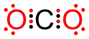Octet rule - The bonding in carbon dioxide (CO2): all atoms are surrounded by 8 electrons, fulfilling the octet rule.