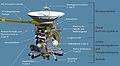 Cassini spacecraft de mod1.jpg