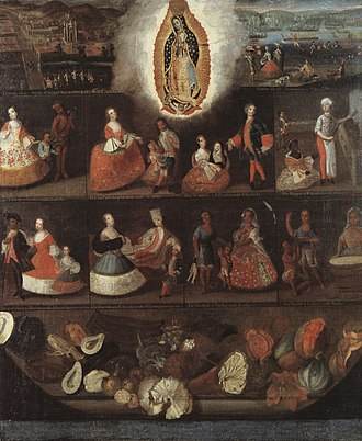 Luis de Mena, Virgin of Guadalupe and castas, showing race mixture and hier archy as well as fruits of the realm., ca. 1750 Casta Painting by Luis de Mena.jpg