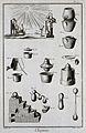 Chemistry; burning glasses, and various vessels for distilla Wellcome V0025480ER.jpg