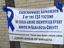 Child abuse facts ⛔ 1 in